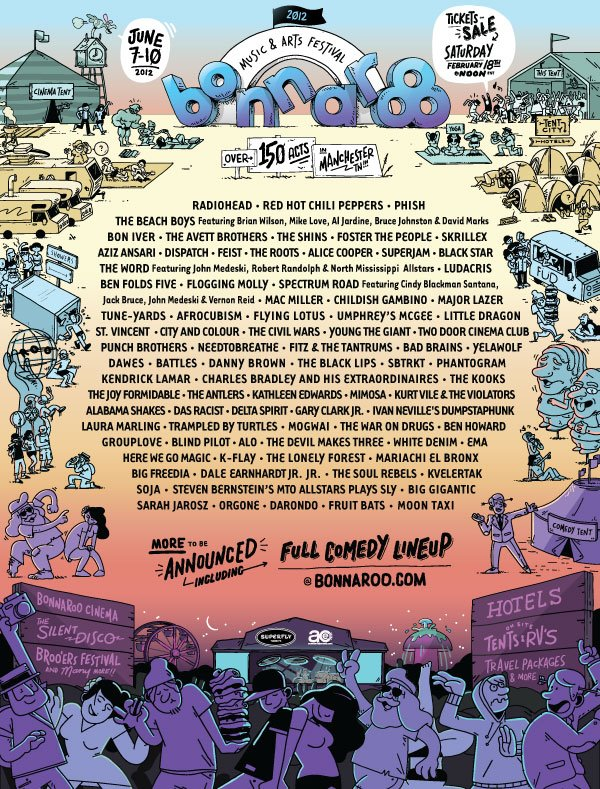 bonnaroo 2012 poster Radiohead, Red Hot Chili Peppers, Phish head Bonnaroo 2012