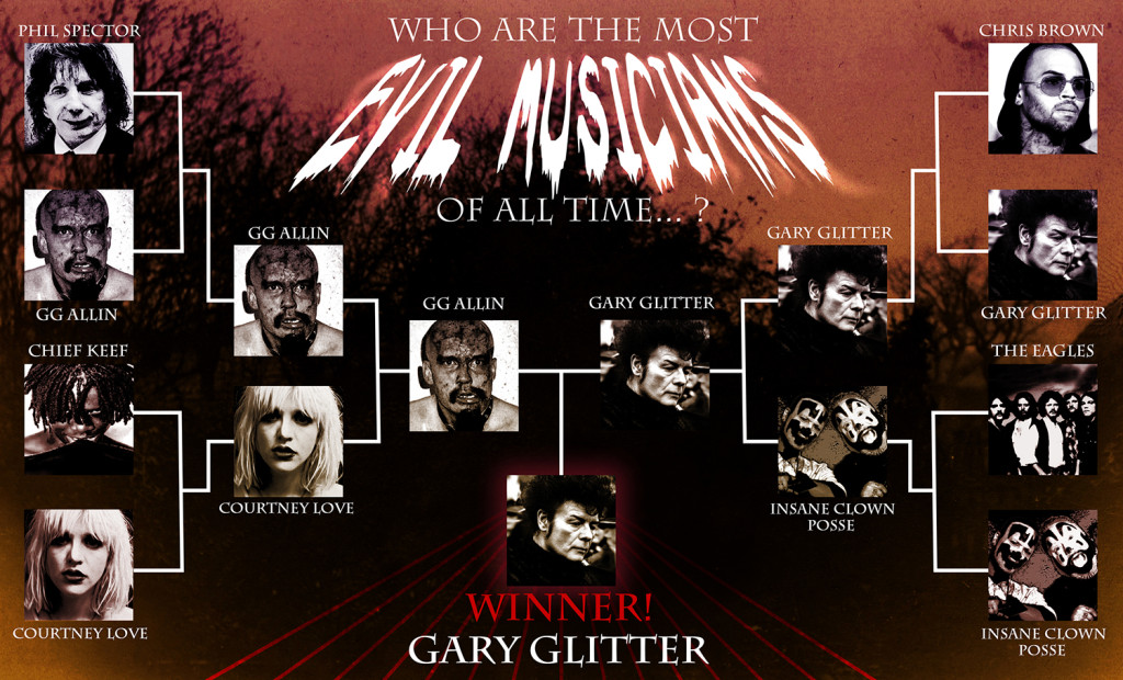 evil musicians final