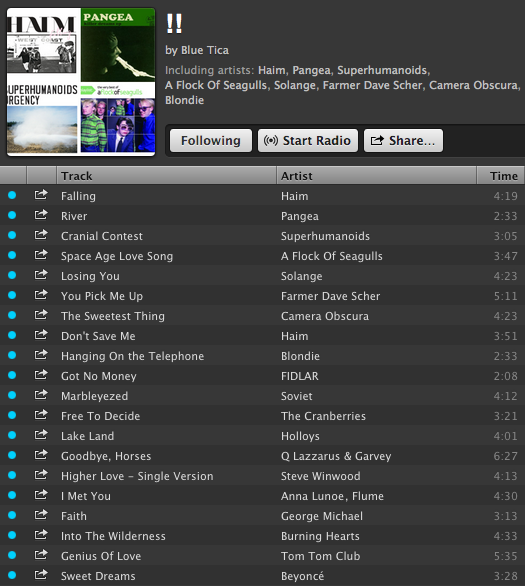 playlist The Elephant In The Music Room