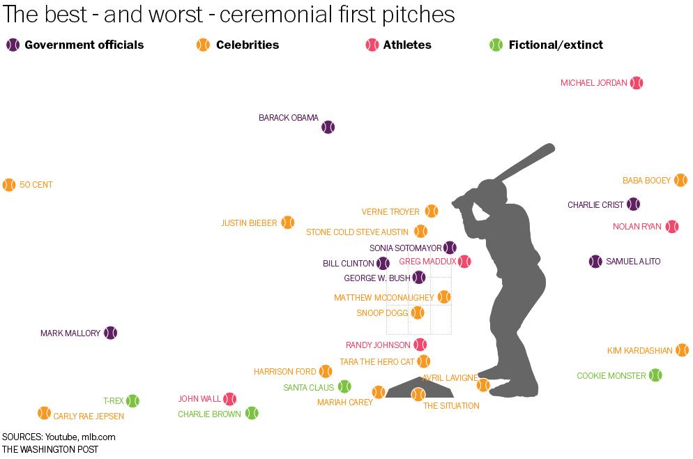 50 cent 1st pitch