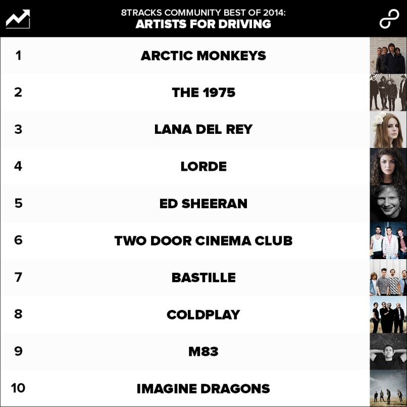 Charts_BestOf2014_Bill_v1_DrivingArtists