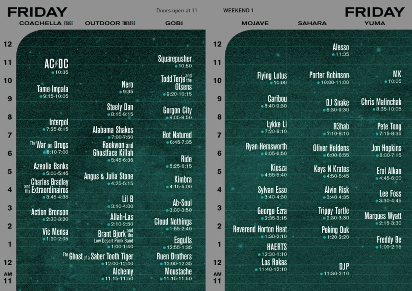 fri schedule Coachella reveals 2015 schedule