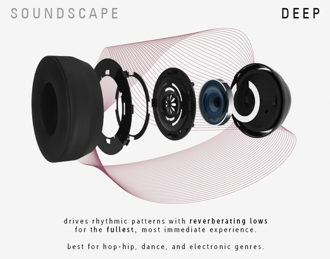 deep These customizable headphones are designed for different music genres