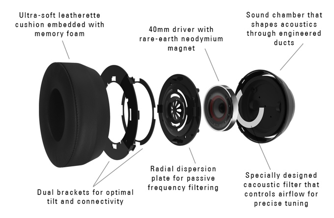 design These customizable headphones are designed for different music genres
