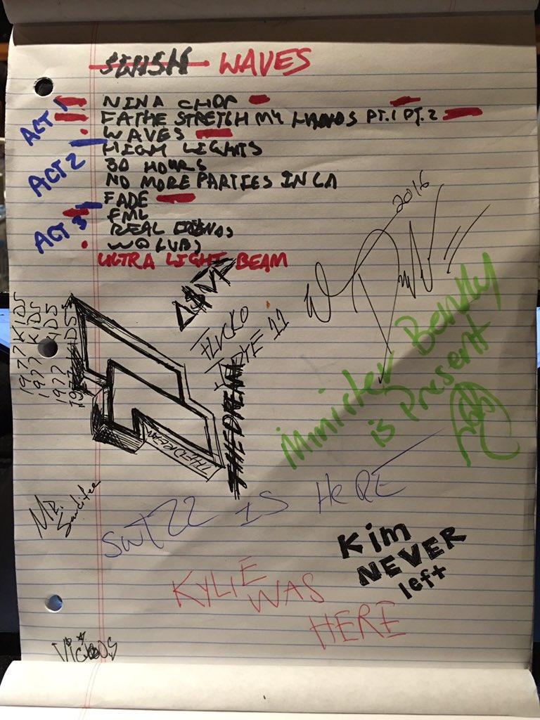 tracklist So Help Me SWISH: What Is Kanye West Doing?