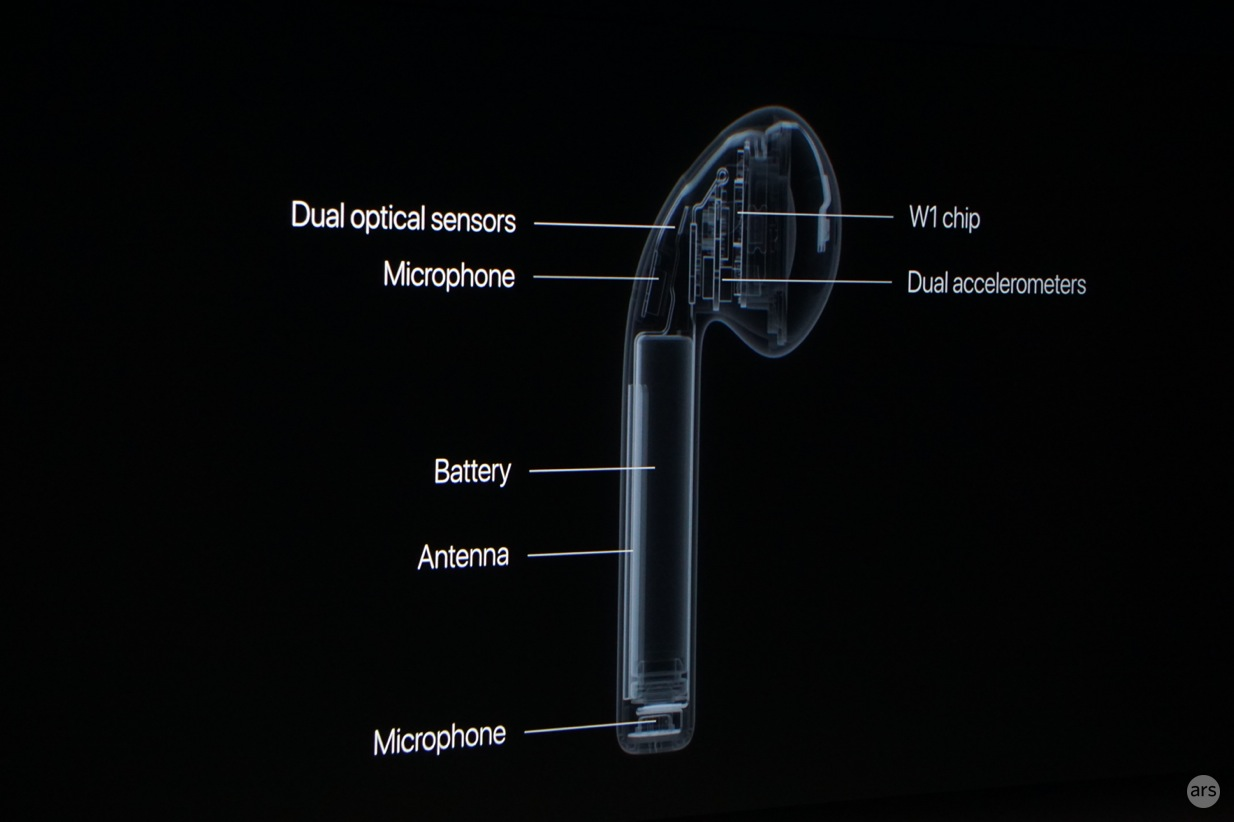 apple pods Apple gets rid of iPhone audio jack in favor of wireless headphones, stereo speakers