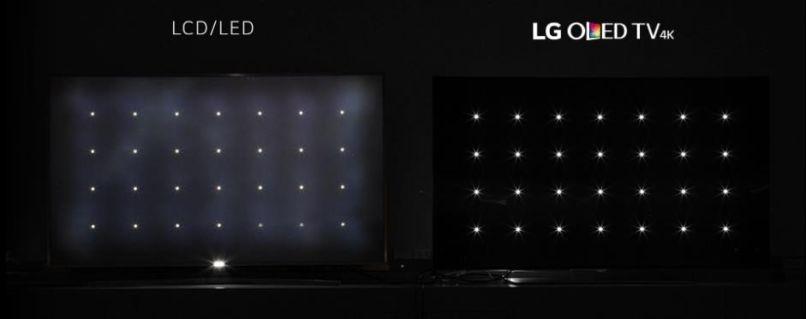 a light LG OLED TVs Replicate the Night Sky in Its Truest Form