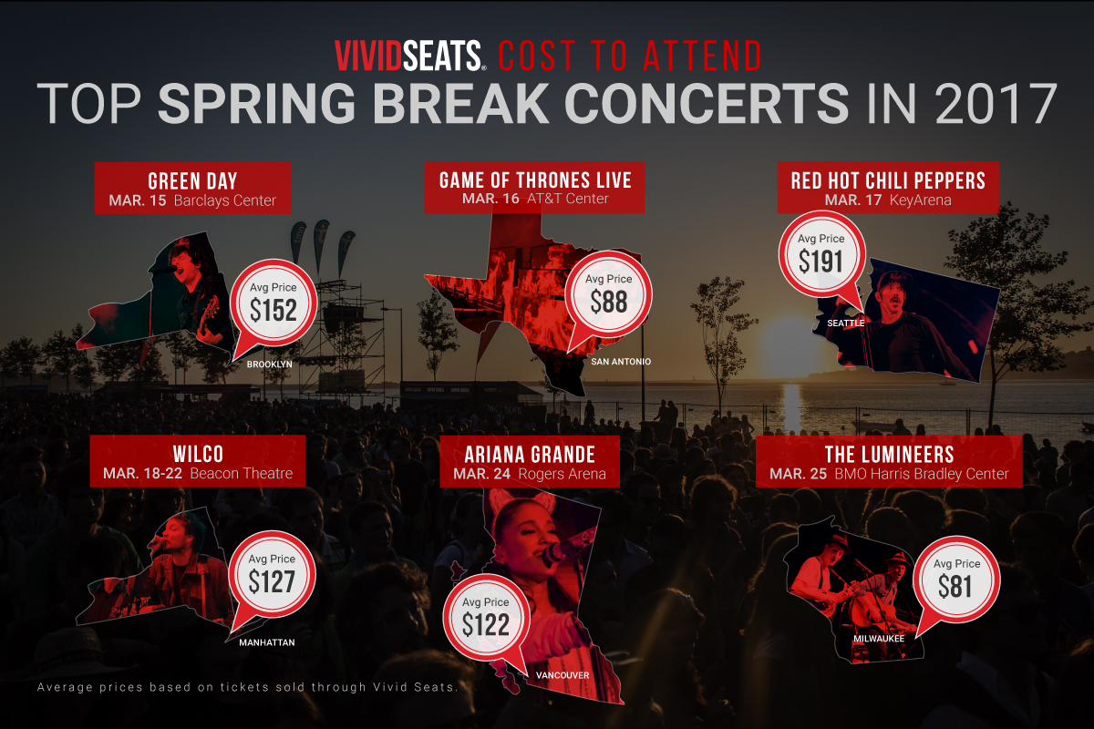 spring break concerts Heres how much itll cost to catch the hottest concerts of Spring Break 2017