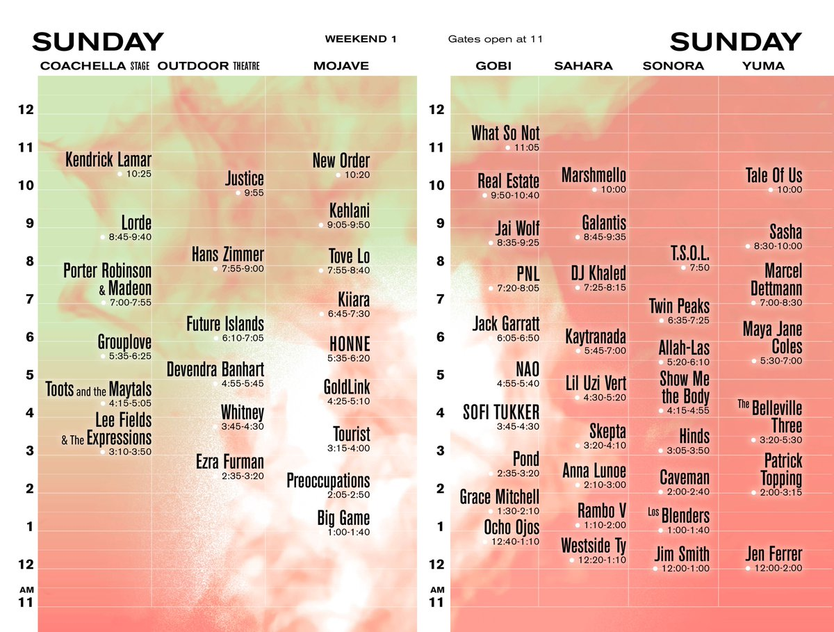 coachella sunday 2017 Coachella reveals 2017 set times, and there are a lot of tough choices to make