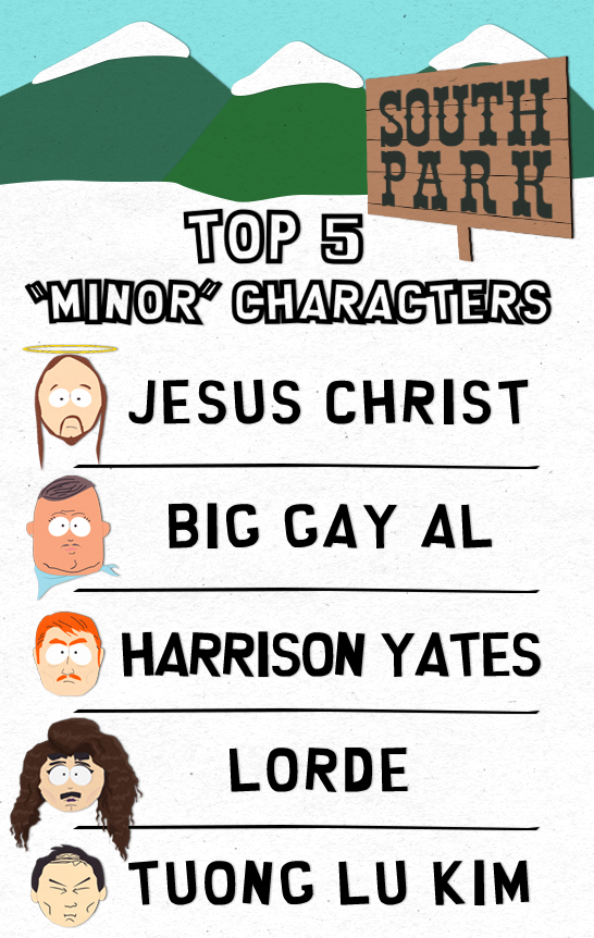 top 5 minor characters Recapping South Park: Holiday Special Takes No Vacation from Mocking Trumps America