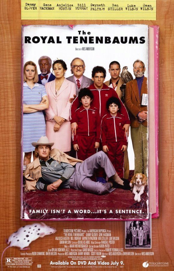 tenenbaum Ranking: Every Wes Anderson Movie from Worst to Best