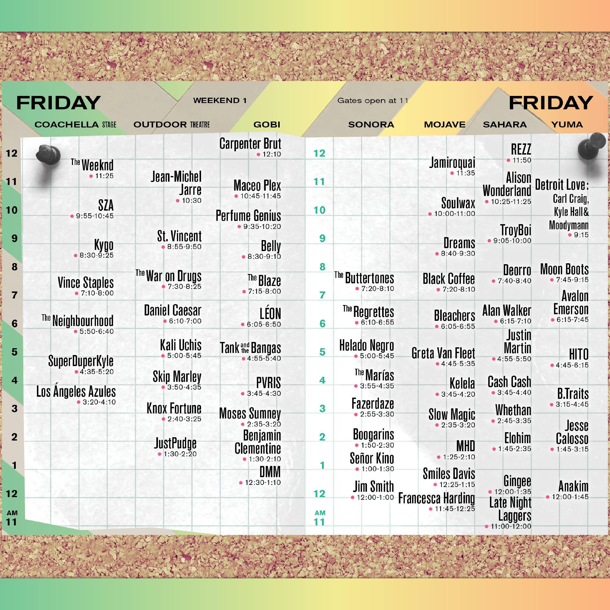 Coachella Friday 2018