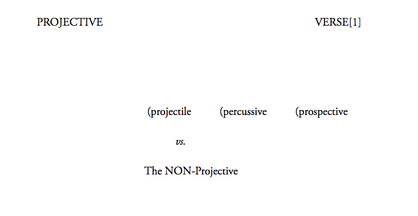 Mothers Beauty Routine Projective Verse Charles Olson