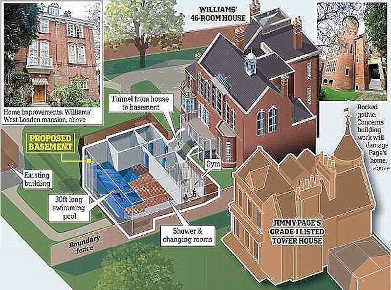 7118068 0 image a 21 1544145940340 Robbie Williams wins five year legal battle to build swimming pool next to Jimmy Pages mansion