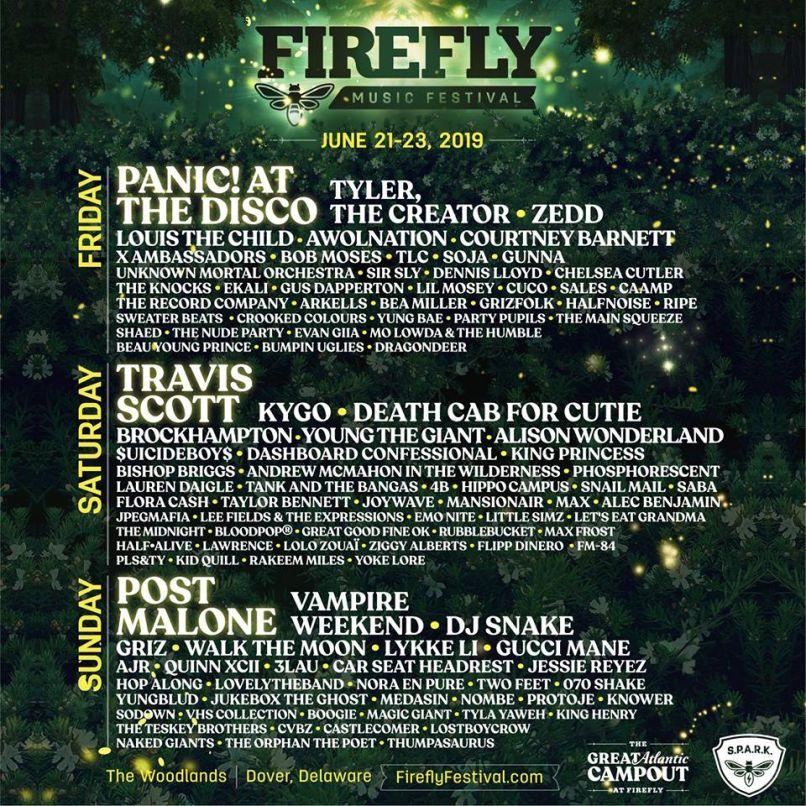 Firefly Music Festival 2019