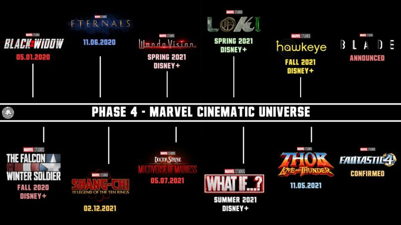 The amazing line-up in Phase 4