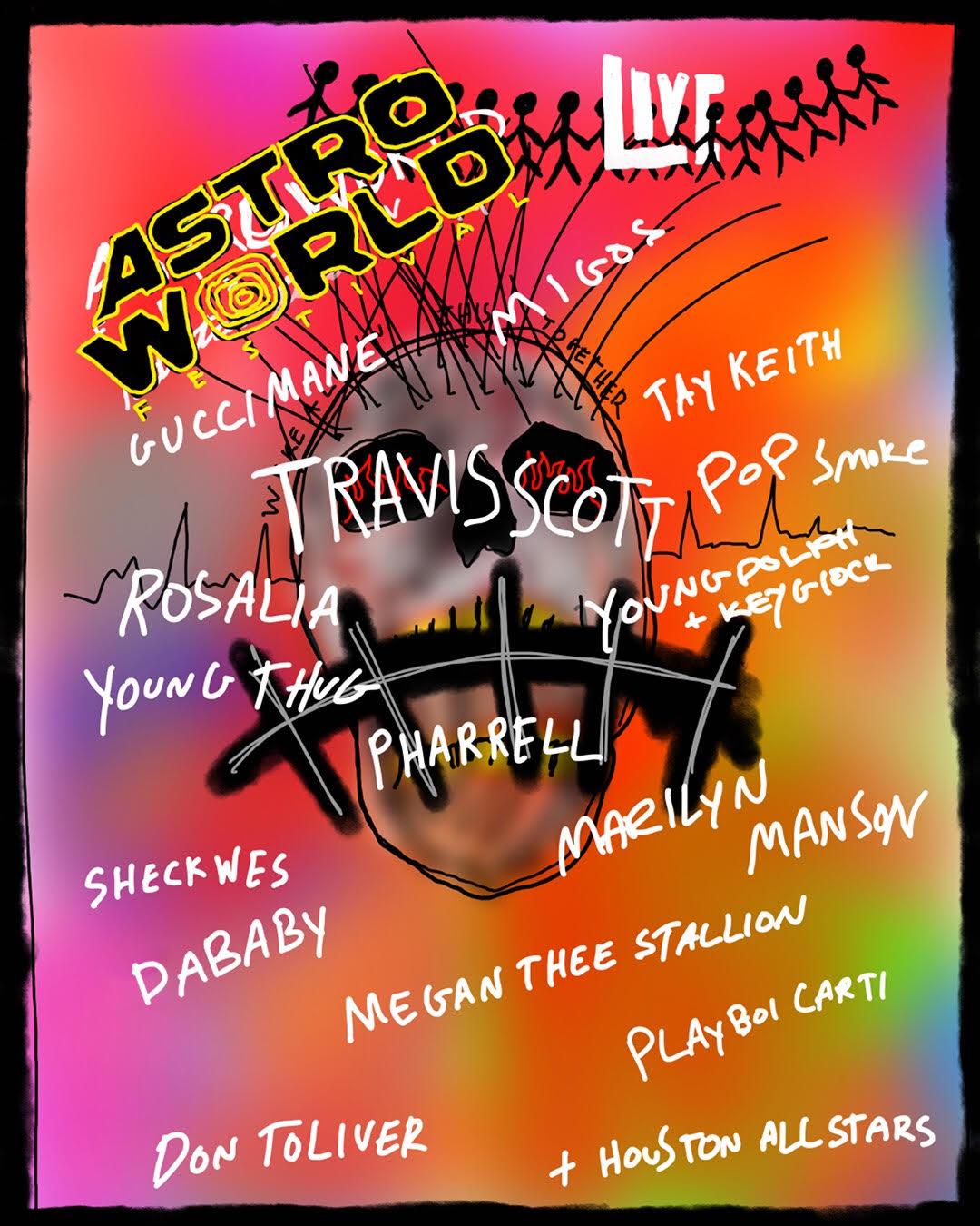 Astroworld Festival 2019 lineup