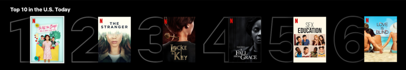 Netfllix Top 10 New Netflix Feature Reveals Top 10 Most Popular Series and Films