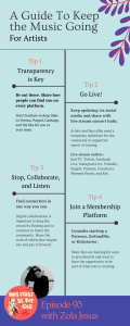 Infographic ForArtists Infographic ForArtists