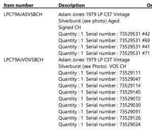 Adam Jones stolen guitars serial numbers